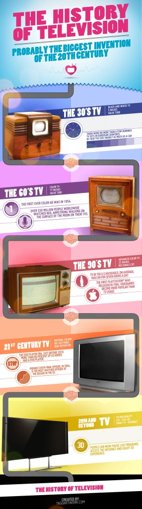 infografia_TVLed